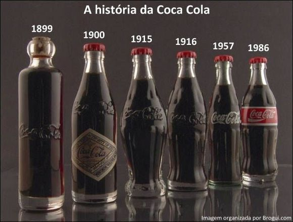 GENERATIONS OF COCA COLA