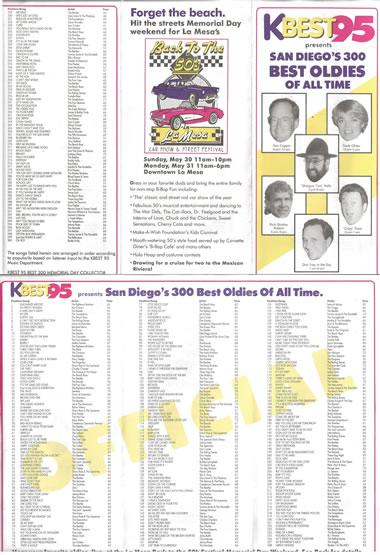 KBEST 95 (DJ MASTER CONTROL)