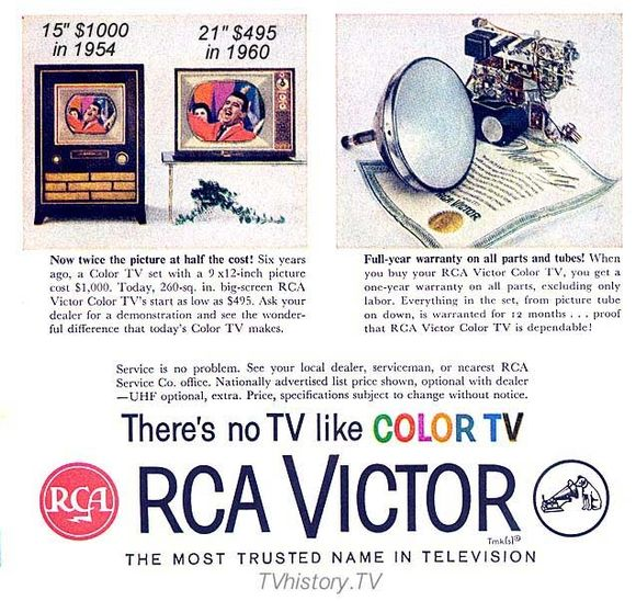 COLOR TV TURNS 60 TODAY