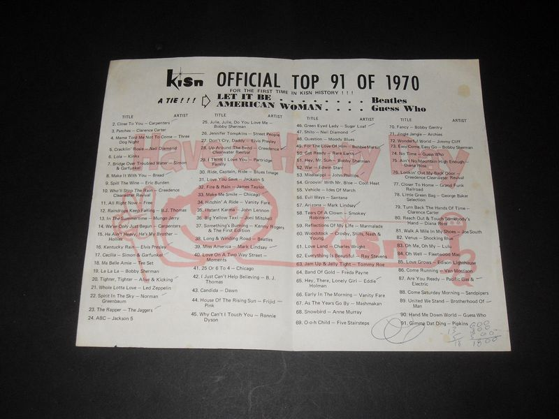 Kisn 1970 survey 2