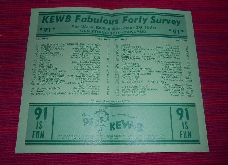 Kewb 709