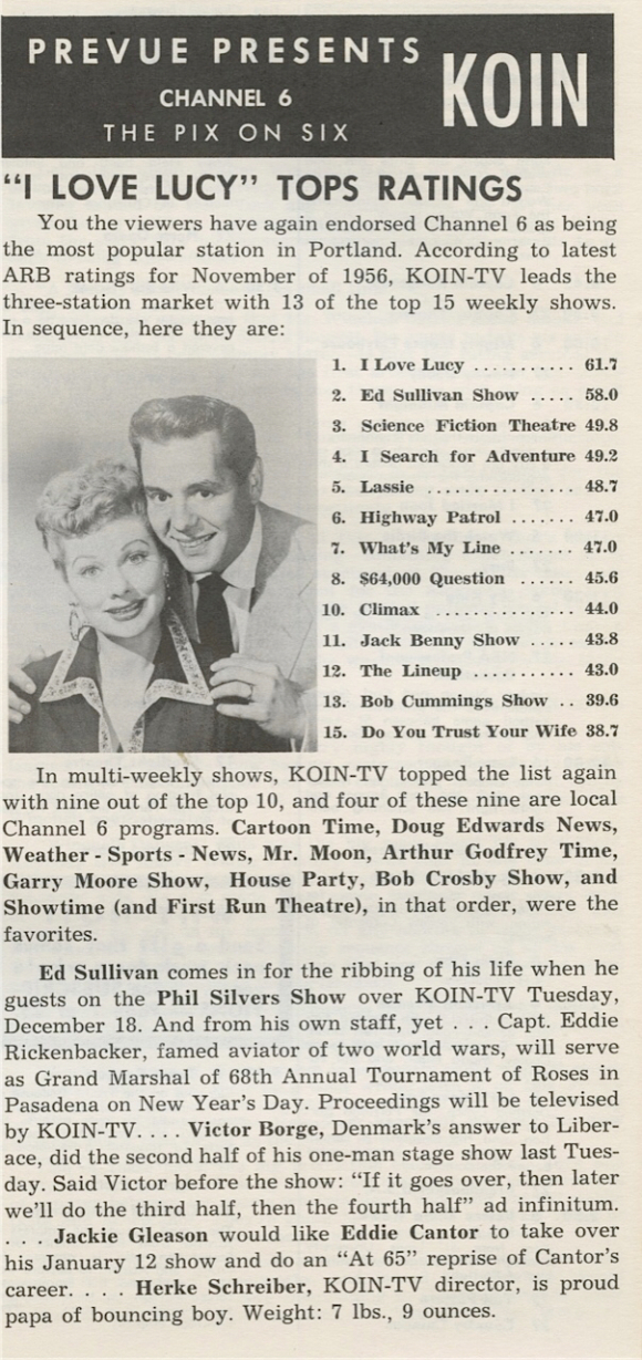 TV RATINGS IN THE GOLDEN DAYS