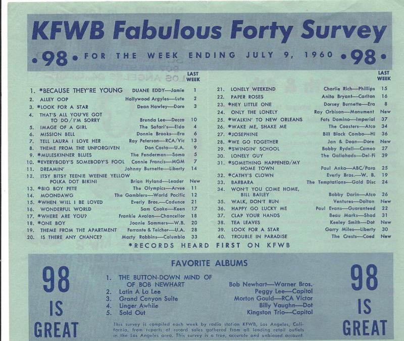 Radio kfw 2