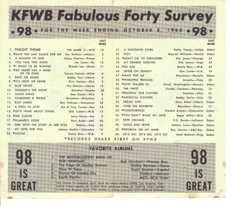 Kfwb new 2