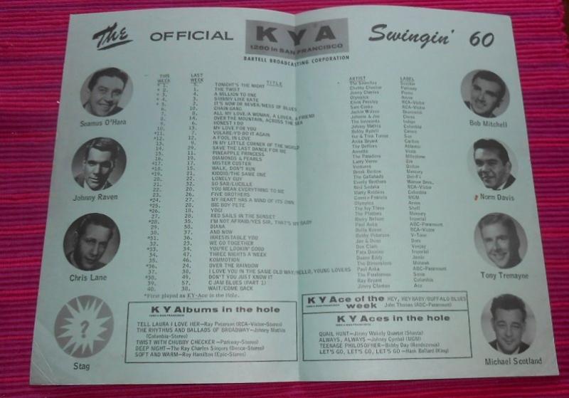 Kya survey gre