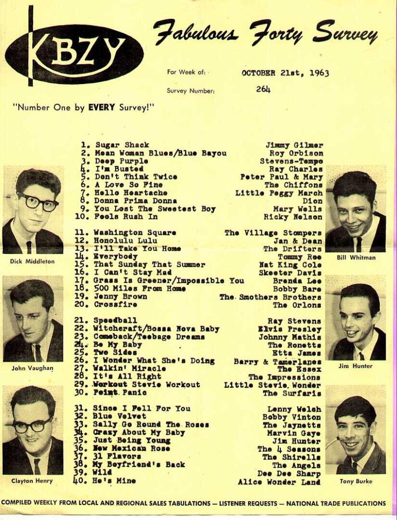 KBZY_1963-10-21_1