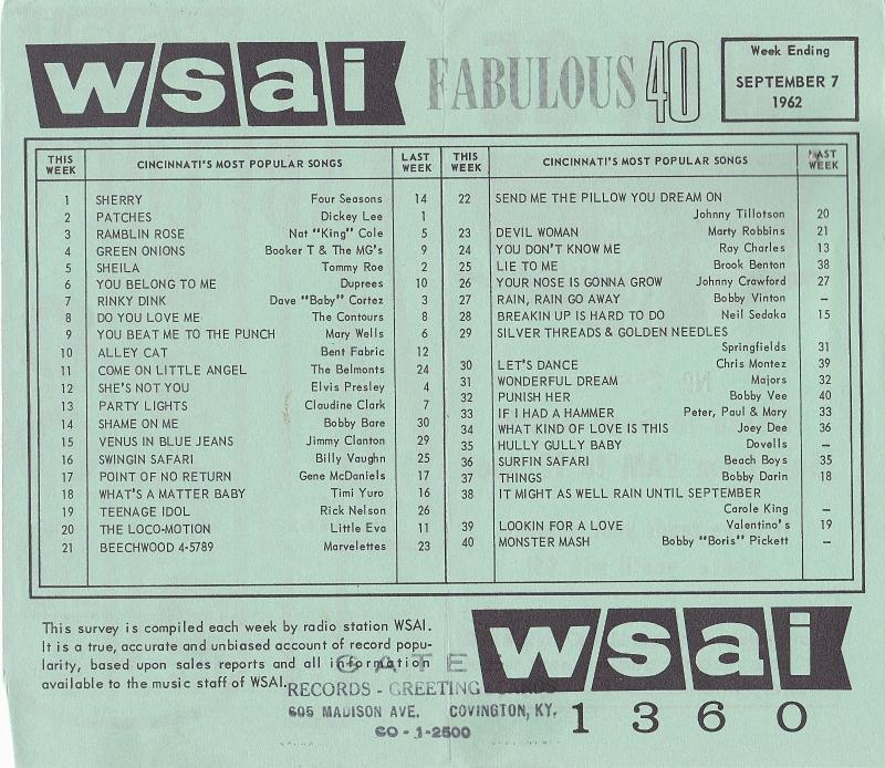 WSAI-9-12-62b-1